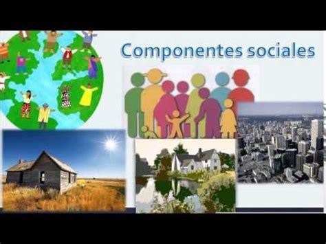 imagenes naturales sociales y economicas los componentes del espacio geogr 225 fico youtube