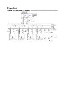 2000 mitsubishi montero sport fuse box diagram car wiring diagrams