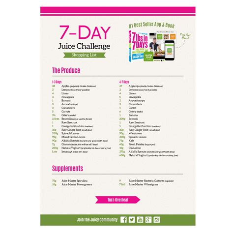 7 day challenge 7 day juice challenge shopping list juice master