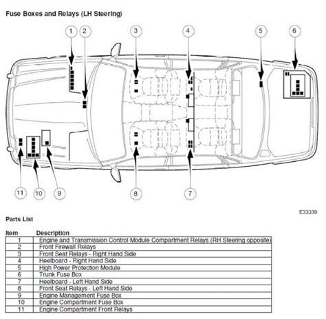 jaguar fuse box x type wiring diagram 2018
