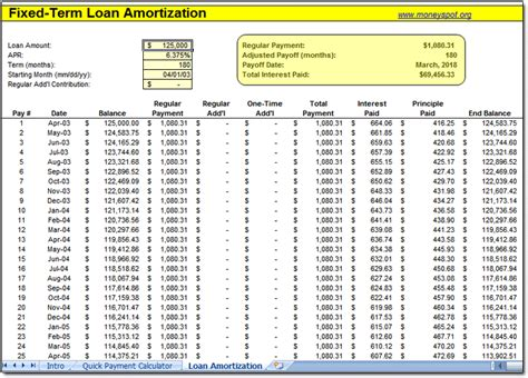 Amortization Schedule Spreadsheet Template by Loan Amortization Spreadsheet Moneyspot Org