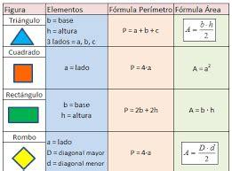 figuras geometricas area y volumen area y volumen de la figuras geometricas