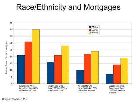 pattern race definition introduction to sociology race and ethnicity wikibooks