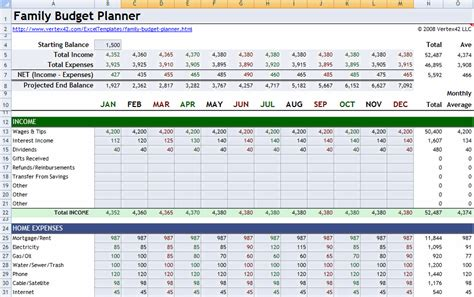 budget layout exles lay it all out with family budget planner for excel pcworld