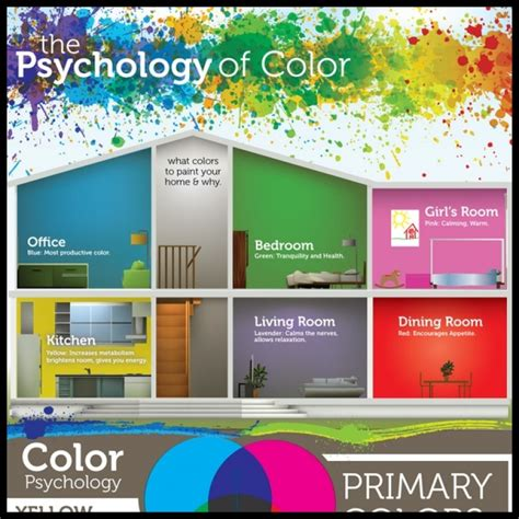 colour psychology walls alive paintingwalls alive painting