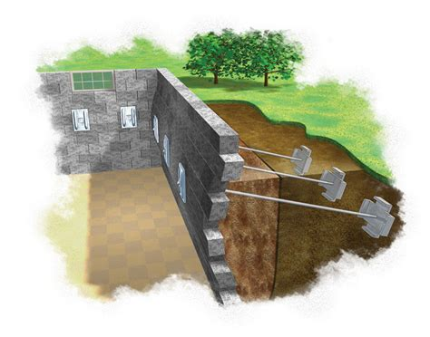 basement wall anchor plates bowing walls foundation strategies and construction inc