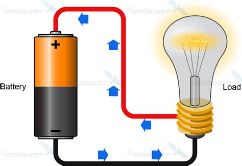 what color is electricity electrical clipart current electricity pencil and in