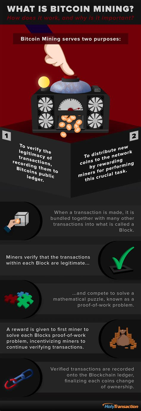 bitcoin understanding bitcoin mining investing trading for beginners the cryptomasher series volume 1 books infographic what is bitcoin mining the bitcoin forum