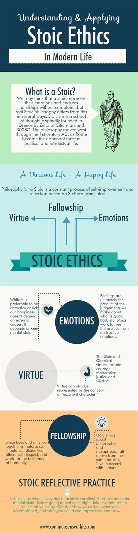 stoicism a detailed history of ancient wisdom that will help you cure anxiety the happiness and optimism guide for a books best 25 philosophy ideas on philosophy quotes