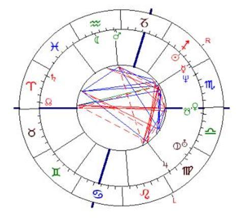 schwangerschaft wann geschlecht erkennbar schwangerschaft und geburten im horoskop