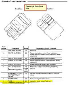 2002 accord fuse box fuse free printable wiring
