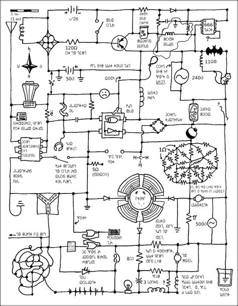 circuit diagram xkcd explained wiring diagram with