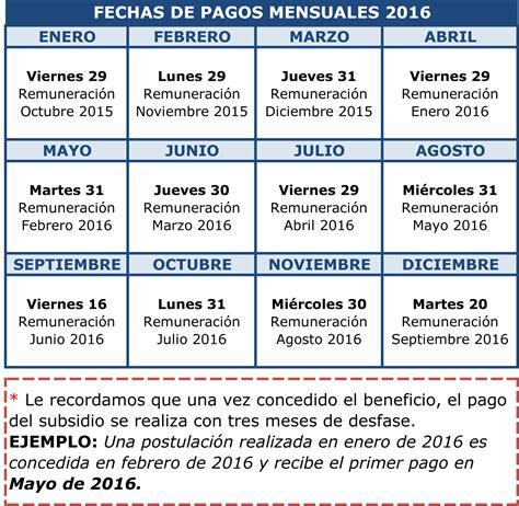 fechas para pagar pagos bimestrales 2016 fechas de pago cremil subsidio empleo joven y bono trabajo