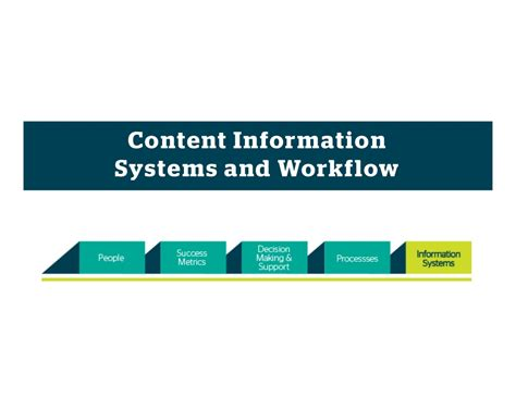content strategy workflow content strategy workflow 28 images pin by yury vetrov