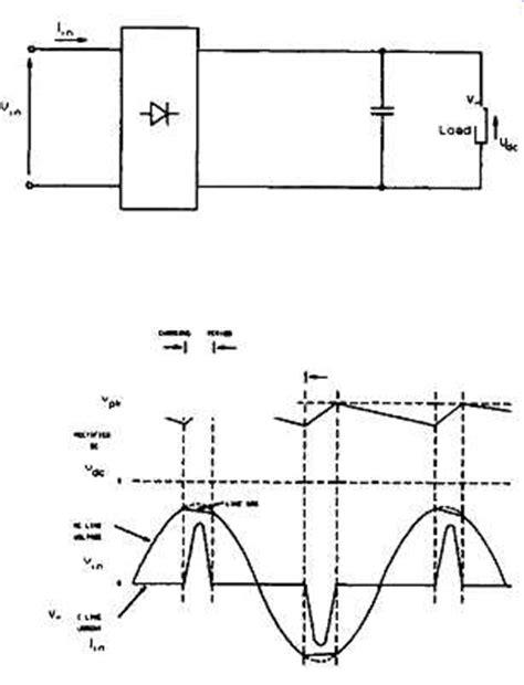 power factor diode bridge power factor correction and harmonic