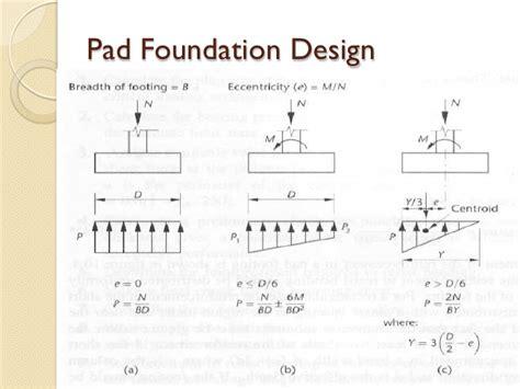 foundation layout video foundation design part 1