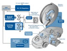 Parking Brake System Design Allegro Microsystems Electric Parking Brake