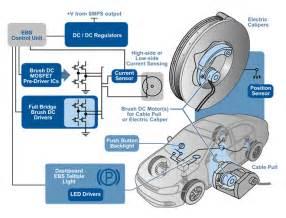 Electromagnetic Brake System Ppt
