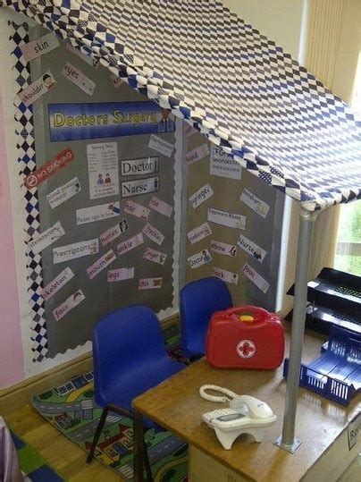 assignment 2 display ideas and layout areas of photo 13 best images about role play areas for school on