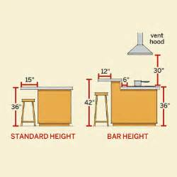 Standard Bar Top Overhang by Planning Dining And Cooking Dimensions All About