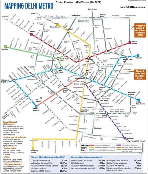 delhi to baraut train ncrhomes latest news on ncr delhi realty infra