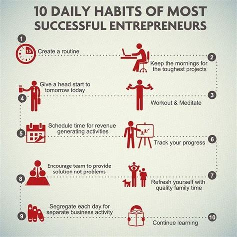 10 Daily Habits Of Most Successful Entrepreneurs Audacious Stories Quotes Motivation 10 Daily Habits Of The Most Successful Entrepreneurs All Things Business