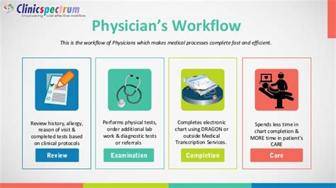 physician workflow physician workflow best free home design idea