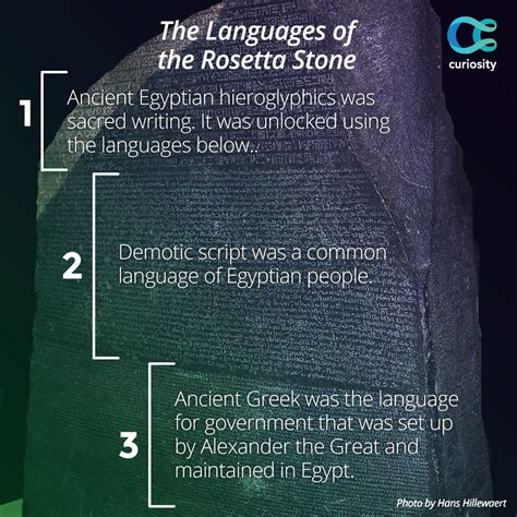 rosetta stone afrikaans the rosetta stone which was discovered on this day in