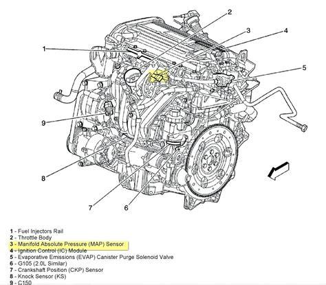 Saturn Ion Engine Diagram diagram 2003 saturn ion engine diagram