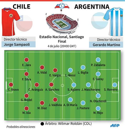 argentina vs ver partido argentina chile en vivo gratis tv publica