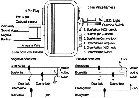 hawk car alarm wiring diagram 29 wiring diagram images