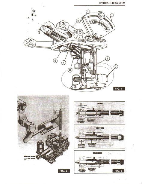 massey ferguson 245 parts diagram volvo 240 fuel system parts volvo free engine image for