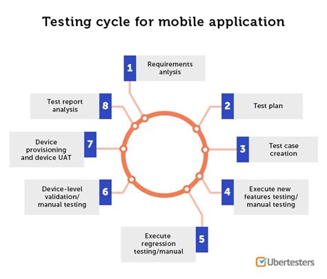 mobile testing software 7 criteria for selecting mobile application testing tools