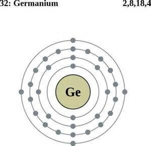 Germanium Protons Germanium Publish With Glogster