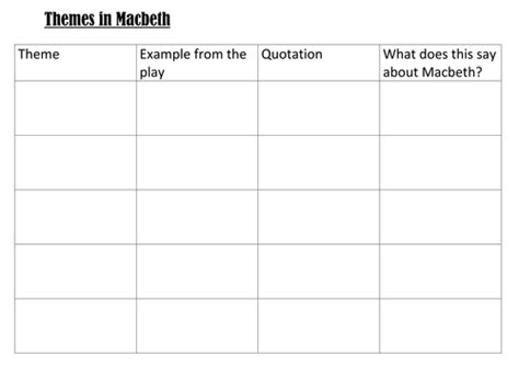 macbeth themes activity macbeth printable theme chart worksheet by temperance