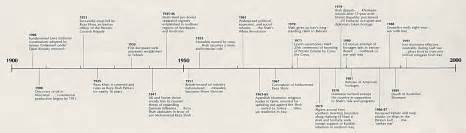 middle east map timeline free middle east country atlas maps