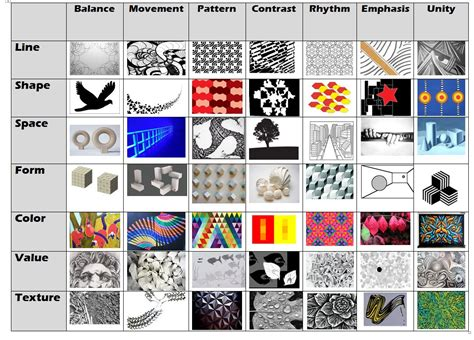 design elements matrix elements and principles of art matrix mrs zotos art 1