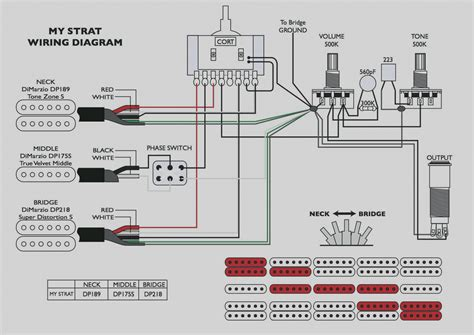 cts pots wiring diagram strat wiring diagram