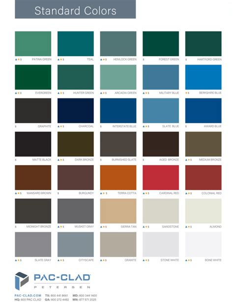 pac clad color chart color charts sunlast metal