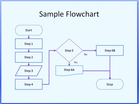 Process Flow Chart Symbols Template Word Excel Powerpoint Free Microsoft Office Flowchart Template