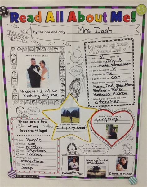 of the week poster template exle of student of the week poster mrs dash s