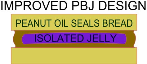 stylists speak against sealing with butter and oil say it isqua istari 187 improved pb j
