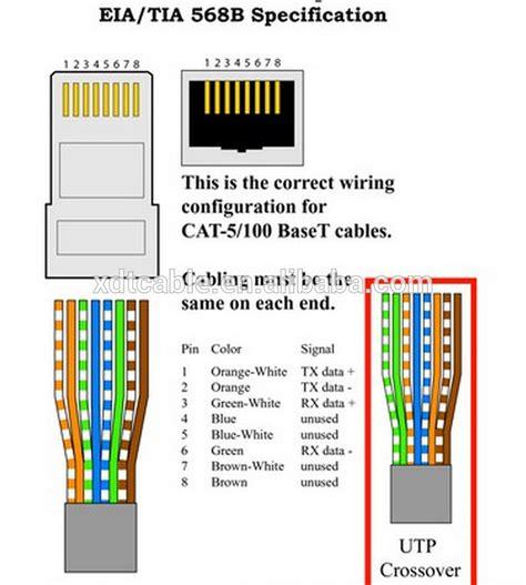le grand cat5e wall wiring diagram circuit diagram