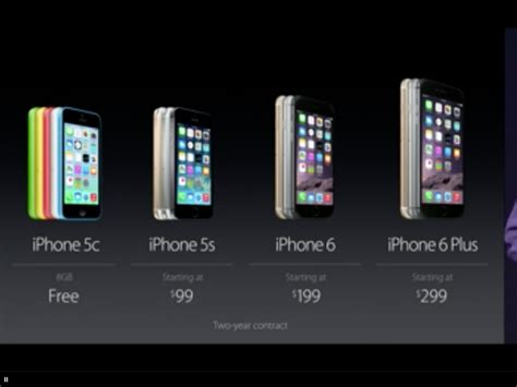 iphone 6 price business insider