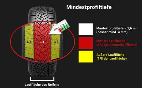 Deutschland Motorrad Winter by Gesetzliche Mindestprofiltiefe Bei Winterreifen