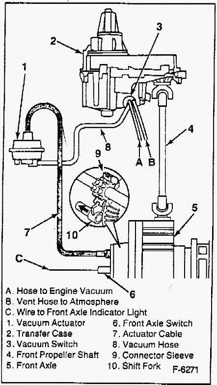 2000 chevy blazer vacuum diagram auto engine and parts