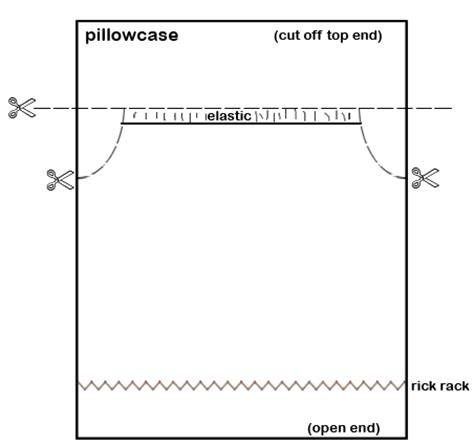 pillowcase dress template all my happy endings diy pillow dress