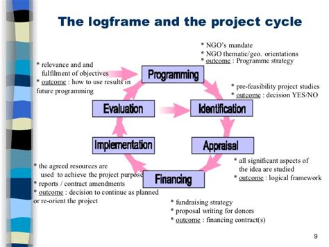 Humanitarian Project Template Logical Framework And Project