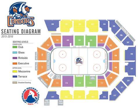 Rabobank Arena Box Office by Bakersfieldcondors Single Tickets