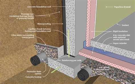 insulating concrete basement walls ornl concrete basement wall with interior insulation